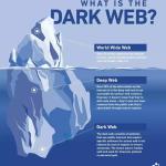 Il lato oscuro del web