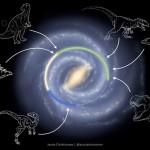 Immagine dinosauri Colucci